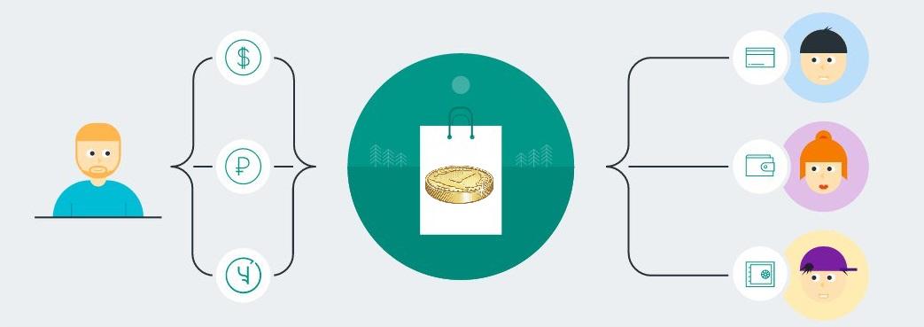 массовые платежи через платежного агента