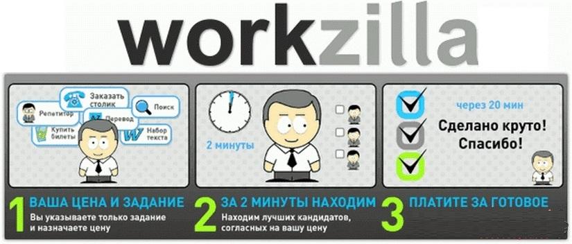 Сайт фрилансеров work zilla удаленно подключиться к компьютеру на работе